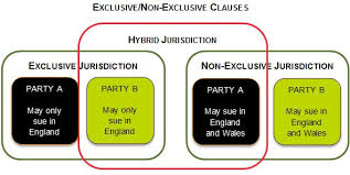 Are asymmetric jurisdiction clauses the antithesis of exclusive jurisdiction clauses under Brussels I recast?